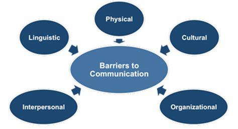 Social work communication essay